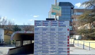 U KCV-u na lečenju od korone 69 obolelih, na Novosadskom sajmu 58 pacijenata