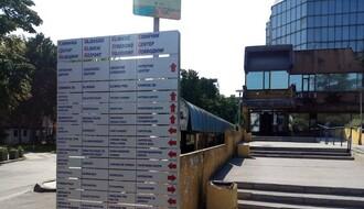 Manje kovid pacijenata u novosadskim bolnicama u odnosu na juče, isti broj na respiratorima