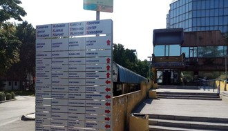 U novosadskim bolnicama leči se 59 kovid pacijenata