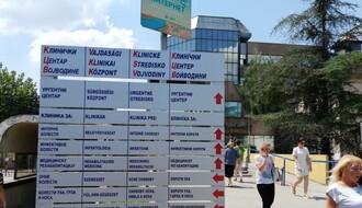 U novosadskim bolnicama smešteno 313 pacijenata obolelih od Kovida-19