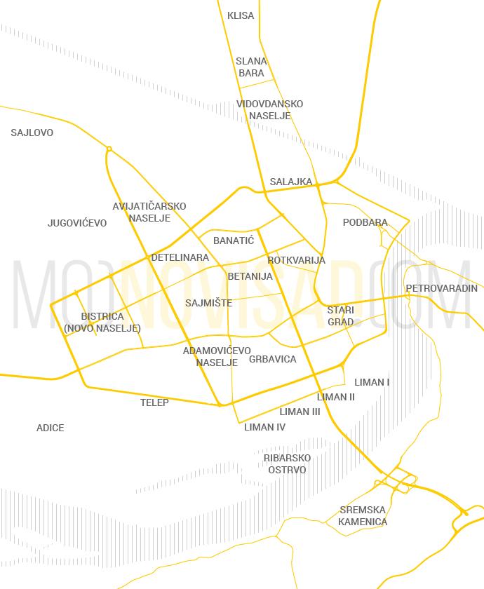 mapa novog sada sa ulicama Kvartovi Novog Sada | Moj Novi Sad mapa novog sada sa ulicama