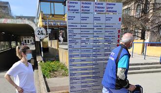U novosadskim bolnicama 398 kovid pacijenata