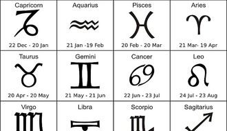 Mesečni horoskop za novembar 2016. godine